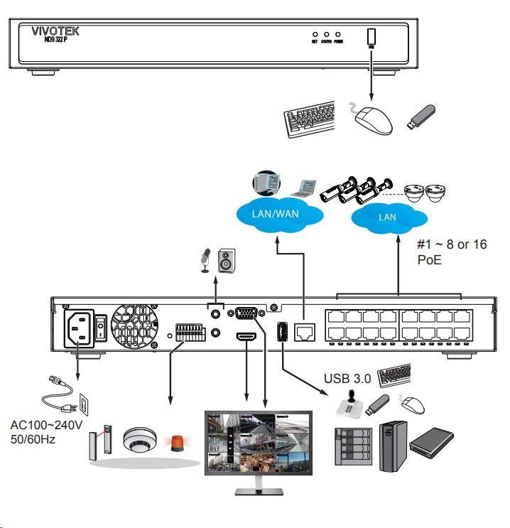 Vivotek NVR ND9424P, 16 kanálů s PoE - obrázek č. 0