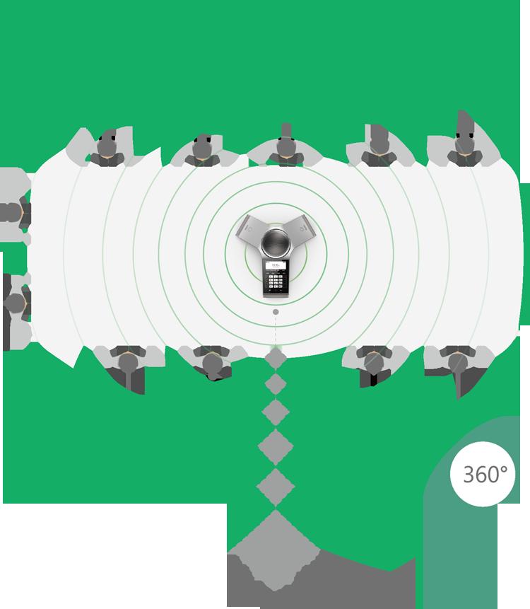 YEALINK CP920 konferenční telefon - obrázek č. 1