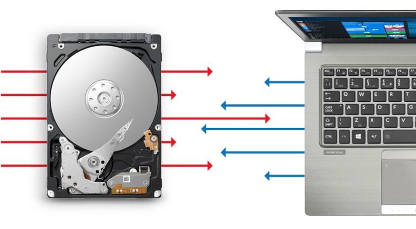 TOSHIBA HDD L200 1TB, SMR, SATA III, 5400 rpm, 128MB cache, 2,5 - obrázek č. 4