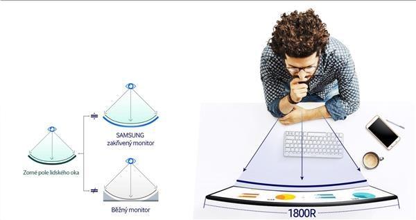 Samsung C24F390F (LC24F390FHUXEN) - obrázek č. 1