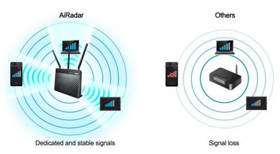 Asus DSL-AC68U ADSL/VDSL modem - obrázek č. 4