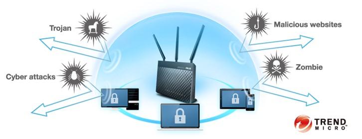 Asus DSL-AC68U ADSL/VDSL modem - obrázek č. 1