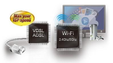 Asus DSL-AC68U ADSL/VDSL modem - obrázek č. 2