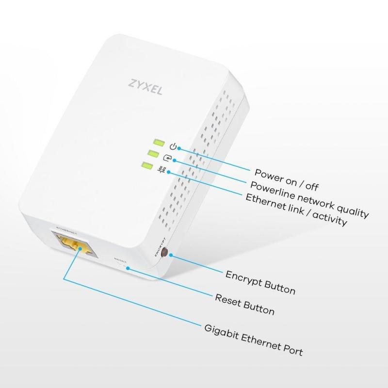 Zyxel PLA5405 Twin (2ks) - Powerline sada - obrázek č. 1