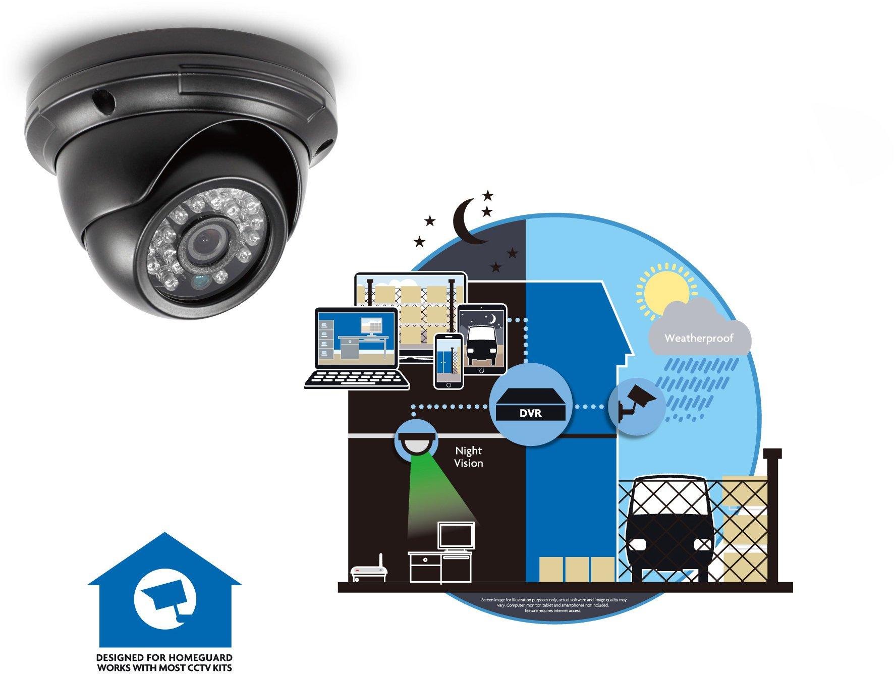 iGET HOMEGUARD HGPRO729 - přídavná kamera ke kamerovému systému - obrázek č. 0