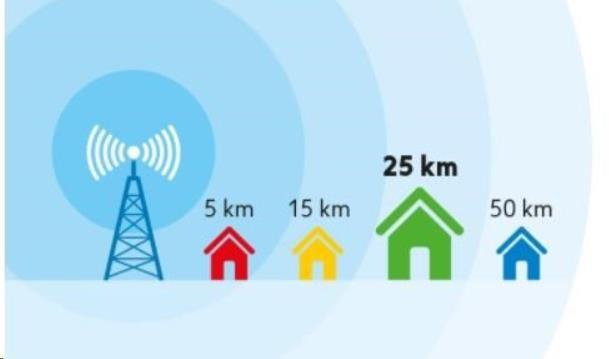Pokojová anténa SV9360, zeislovač 45dB, filtry 3G-GSM, 4G-LTE, UHF/VHF, DVB-T/T2/DAB, dosah 0-15 km od vysílače, 45dB - obrázek č. 0